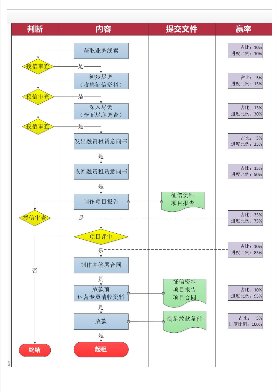必威苹果下载业务流程图2.png